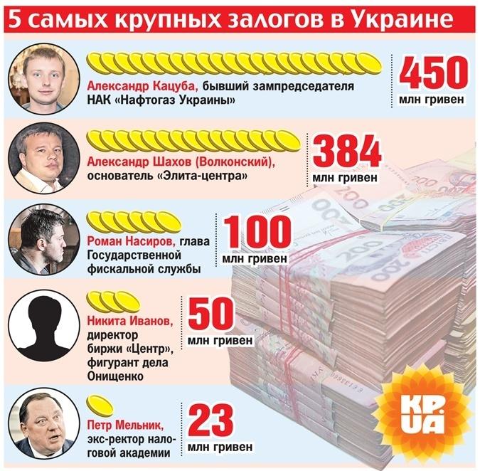 Денег в украине под залог договор купли продажи автомобиля в залоге образец